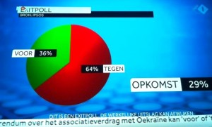 21.1. EXIT-poll