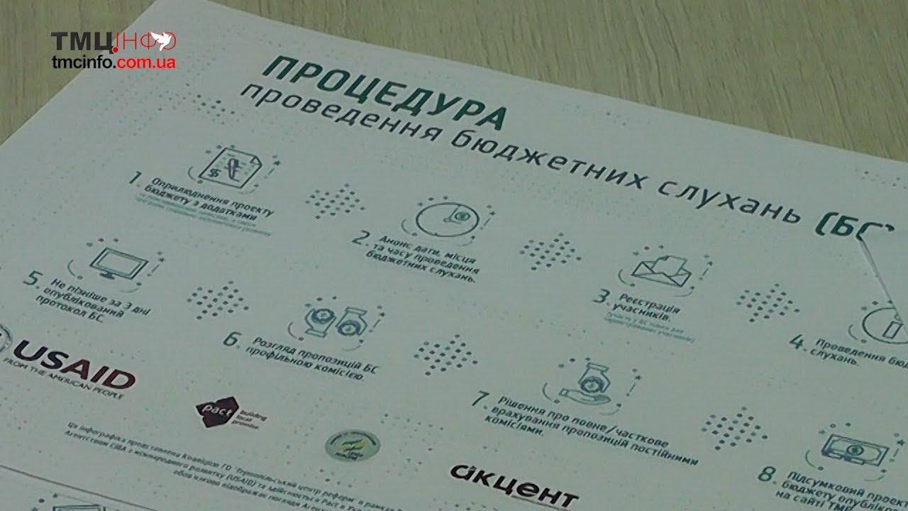 Як Тернополяни можуть повпливати на формування міського бюджету?