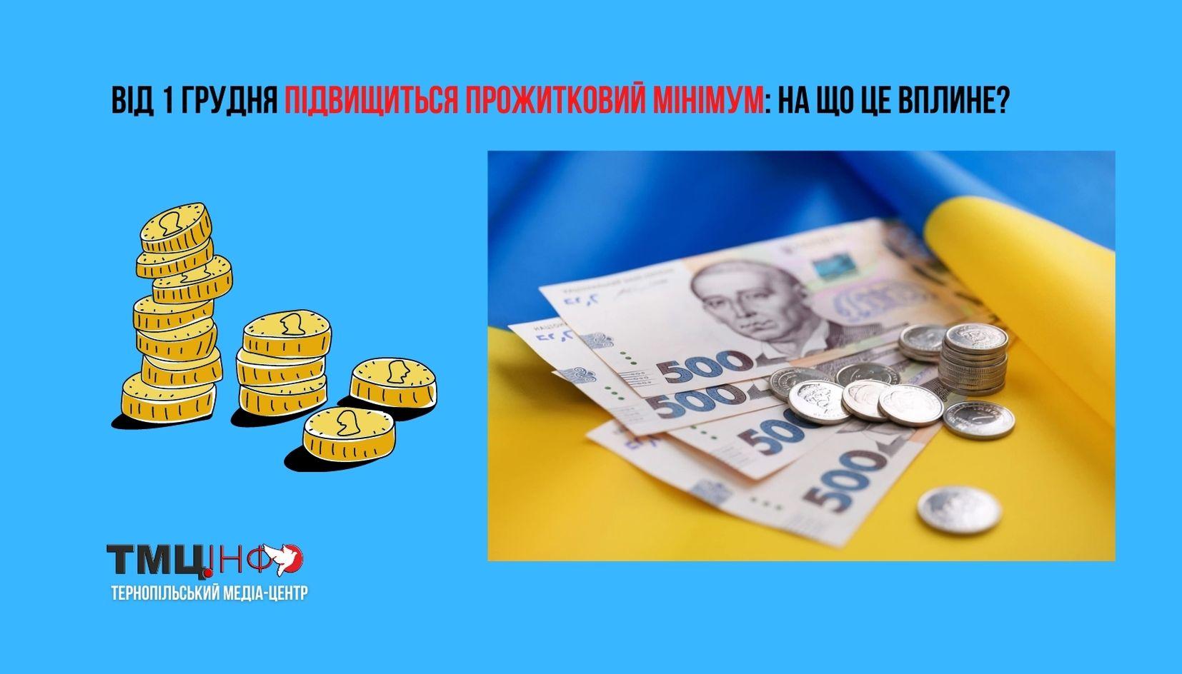 Vid 1 Grudnya Pidvishitsya Prozhitkovij Minimum Na Sho Ce Vpline Ternopilskij Media Centr