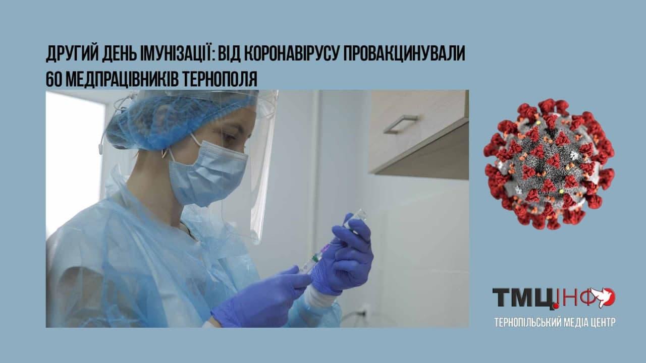 Другий день імунізації: від коронавірусу провакцинували 60 медпрацівників Тернополя